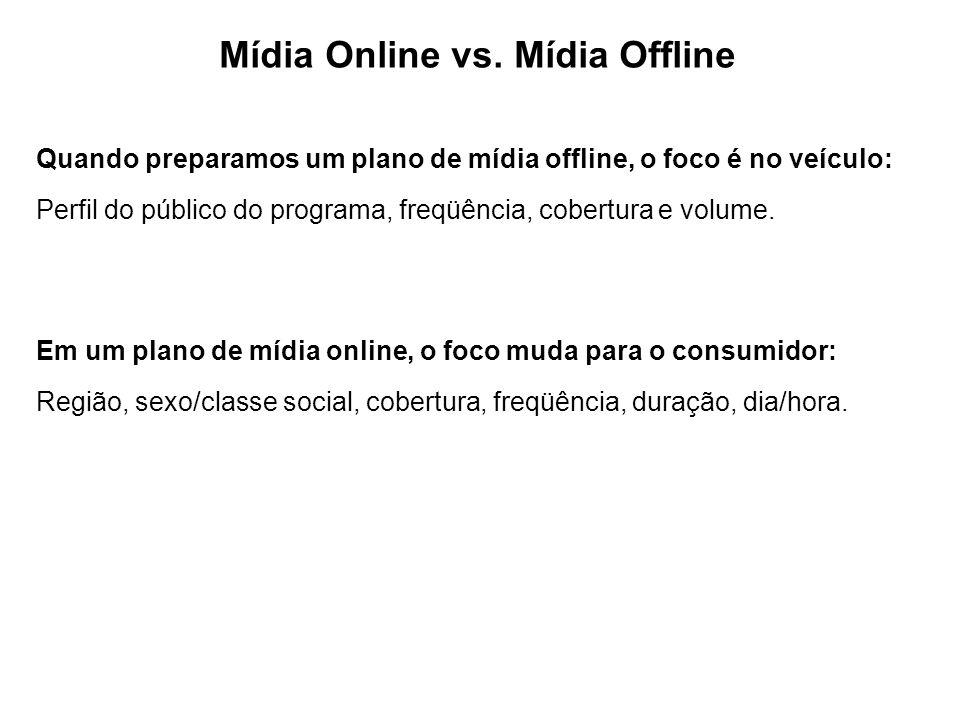 Mídia Online vs. Mídia Offline Quando preparamos um plano de mídia offline, o foco é no veículo: Perfil do público do programa, freqüência, cobertura