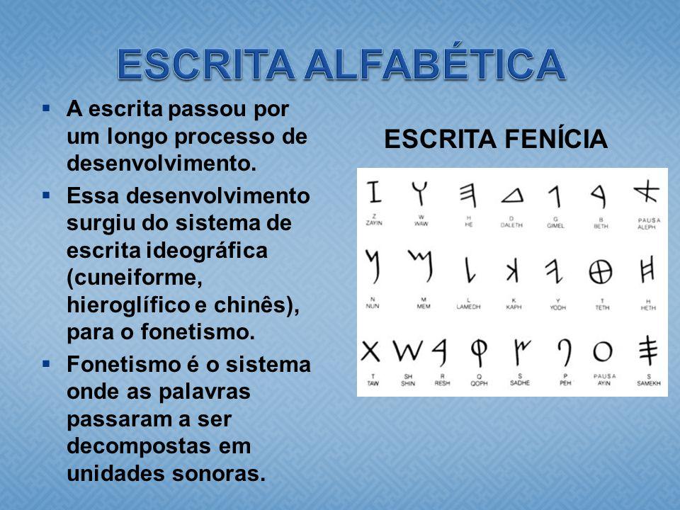  A escrita passou por um longo processo de desenvolvimento.  Essa desenvolvimento surgiu do sistema de escrita ideográfica (cuneiforme, hieroglífico