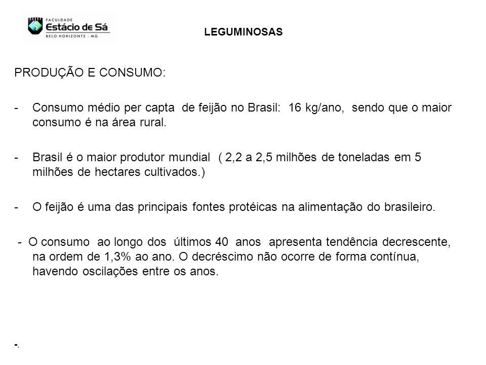 PRODUÇÃO E CONSUMO: -Consumo médio per capta de feijão no Brasil: 16 kg/ano, sendo que o maior consumo é na área rural. -Brasil é o maior produtor mun