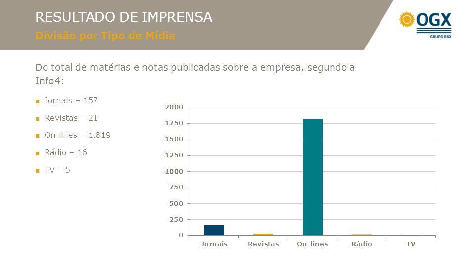 RESULTADO DE IMPRENSA Comparativo Balanço do número de matérias publicadas no mês de agosto comparativamente com os últimos doze meses.