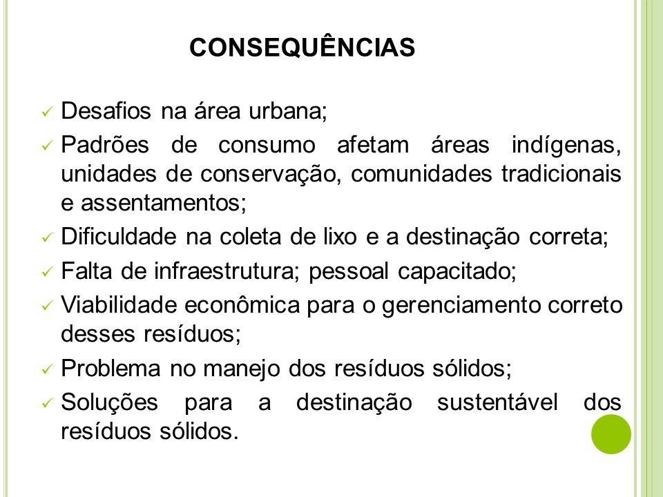 Desafios na área urbana; Padrões de consumo afetam áreas indígenas, unidades de conservação, comunidades tradicionais e assentamentos; Dificuldade na