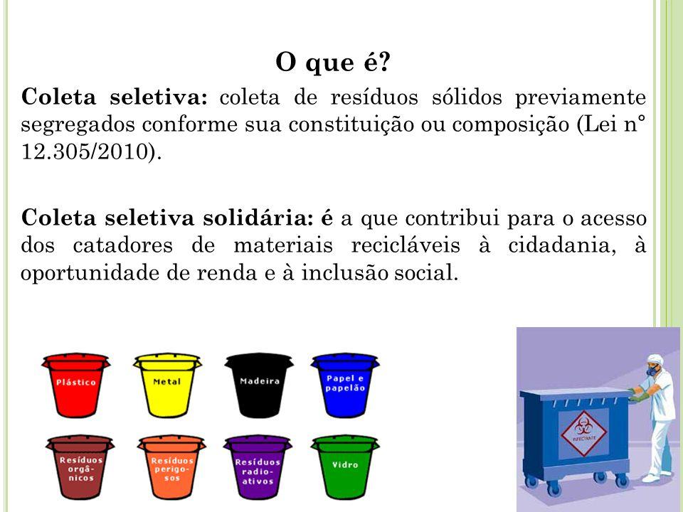 O que é? Coleta seletiva: coleta de resíduos sólidos previamente segregados conforme sua constituição ou composição (Lei n° 12.305/2010). Coleta selet