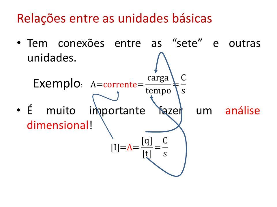 Relações entre as unidades básicas Tem conexões entre as sete e outras unidades.