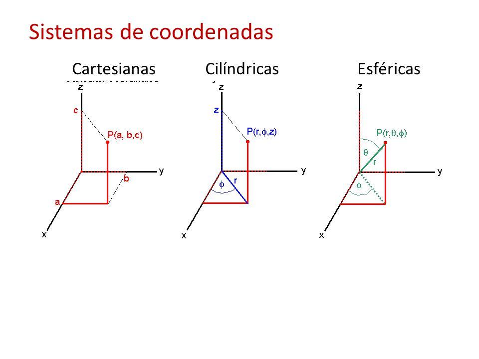 Sistemas de coordenadas EsféricasCilíndricasCartesianas