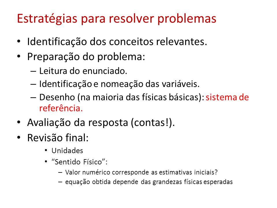 Estratégias para resolver problemas Identificação dos conceitos relevantes.