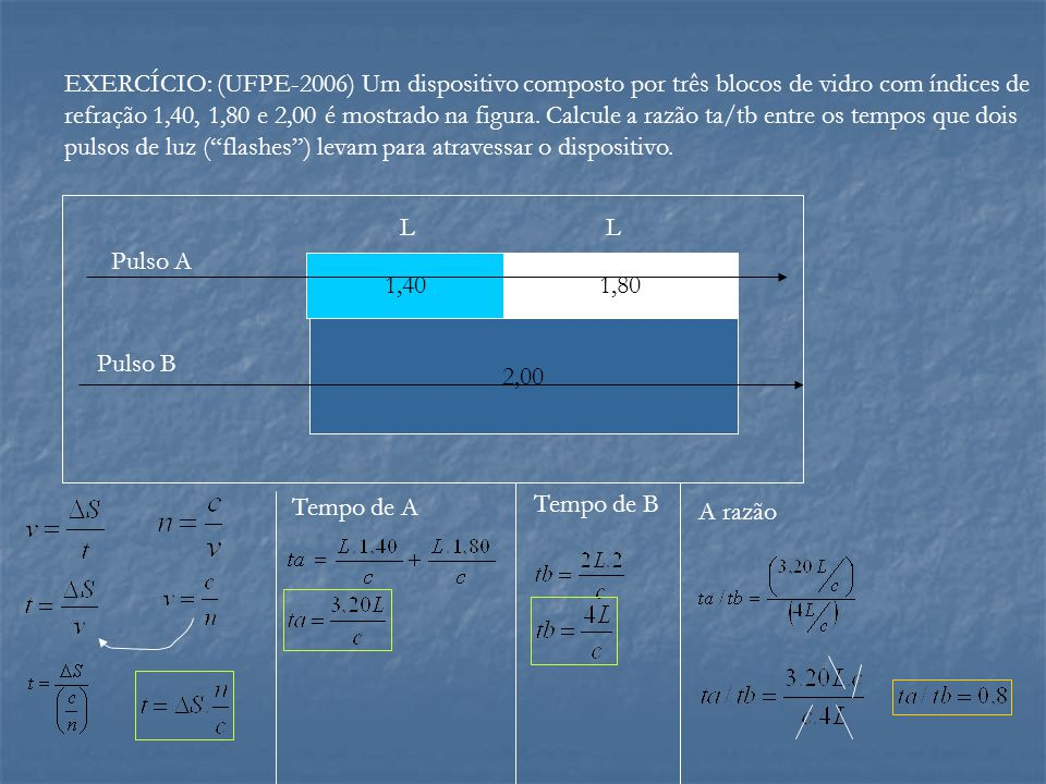 EXERCÍCIO: (UFPE-2006) Um dispositivo composto por três blocos de vidro com índices de refração 1,40, 1,80 e 2,00 é mostrado na figura. Calcule a razã