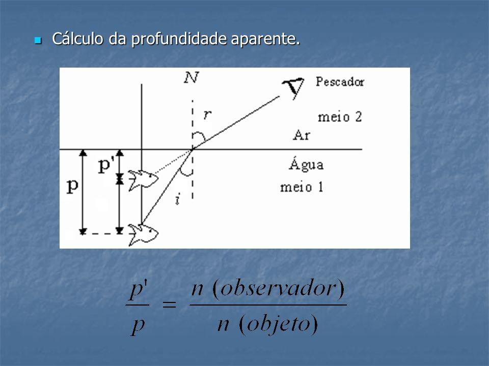 Cálculo da profundidade aparente. Cálculo da profundidade aparente.