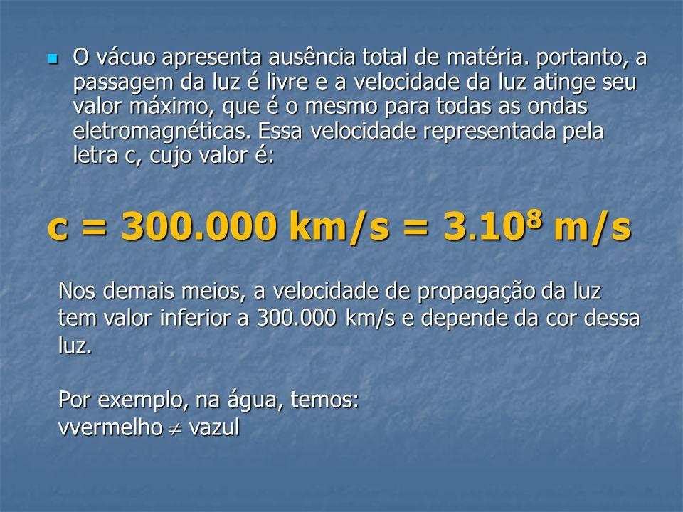O vácuo apresenta ausência total de matéria. portanto, a passagem da luz é livre e a velocidade da luz atinge seu valor máximo, que é o mesmo para tod