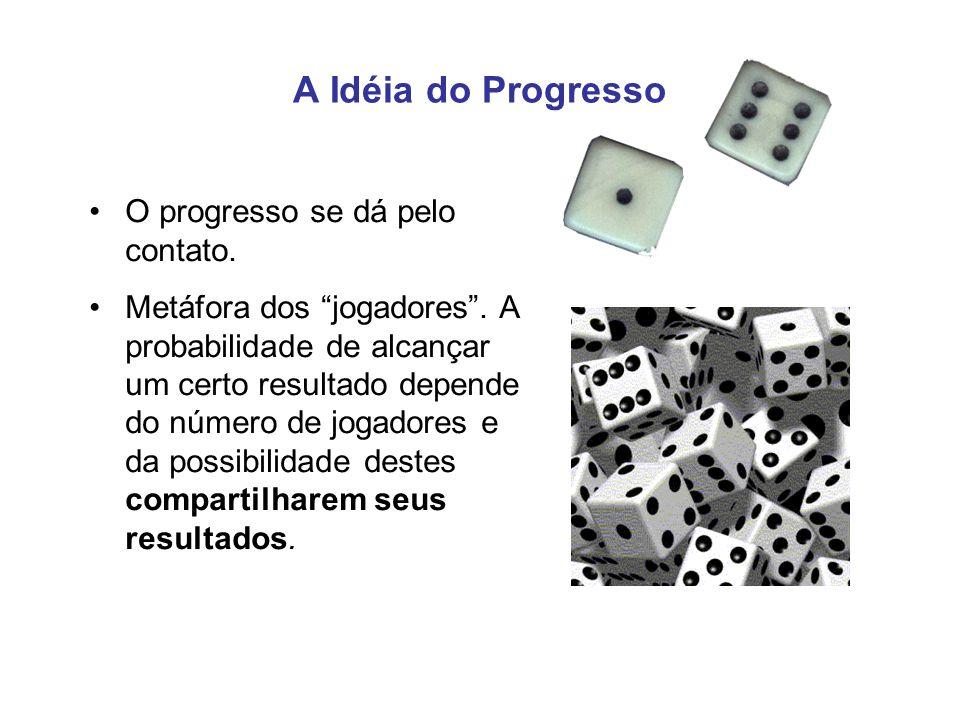 """A Idéia do Progresso O progresso se dá pelo contato. Metáfora dos """"jogadores"""". A probabilidade de alcançar um certo resultado depende do número de jog"""