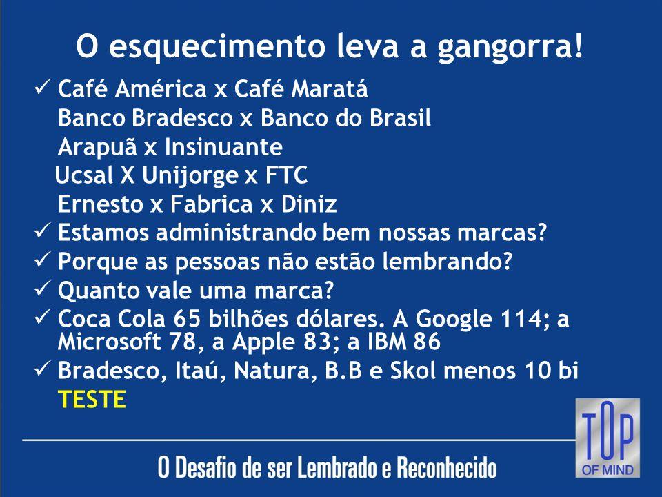 Café América x Café Maratá Banco Bradesco x Banco do Brasil Arapuã x Insinuante Ucsal X Unijorge x FTC Ernesto x Fabrica x Diniz Estamos administrando bem nossas marcas.