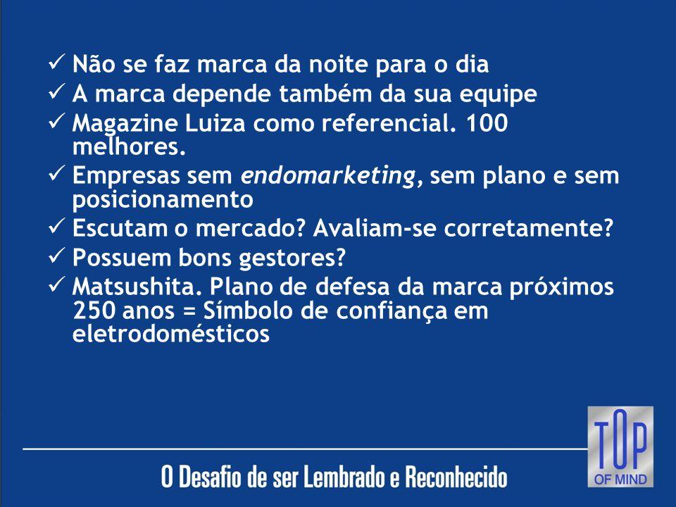 Não se faz marca da noite para o dia A marca depende também da sua equipe Magazine Luiza como referencial.