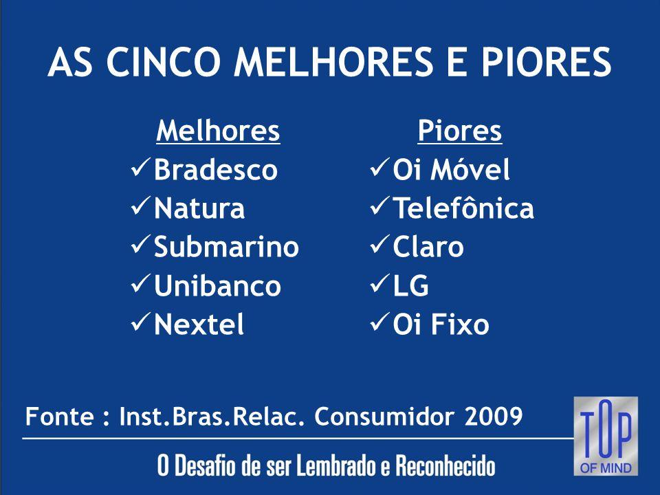 AS CINCO MELHORES E PIORES Fonte : Inst.Bras.Relac.