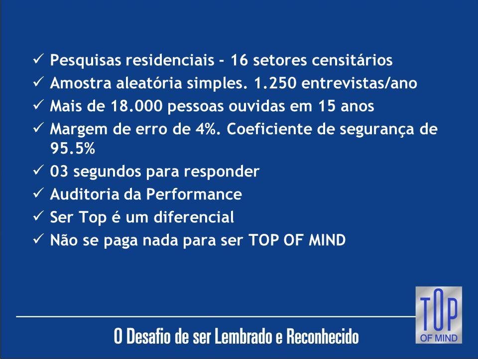 Pesquisas residenciais - 16 setores censitários Amostra aleatória simples.