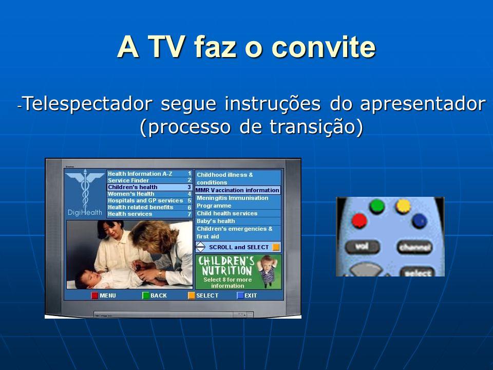 A TV faz o convite - Telespectador segue instruções do apresentador (processo de transição)