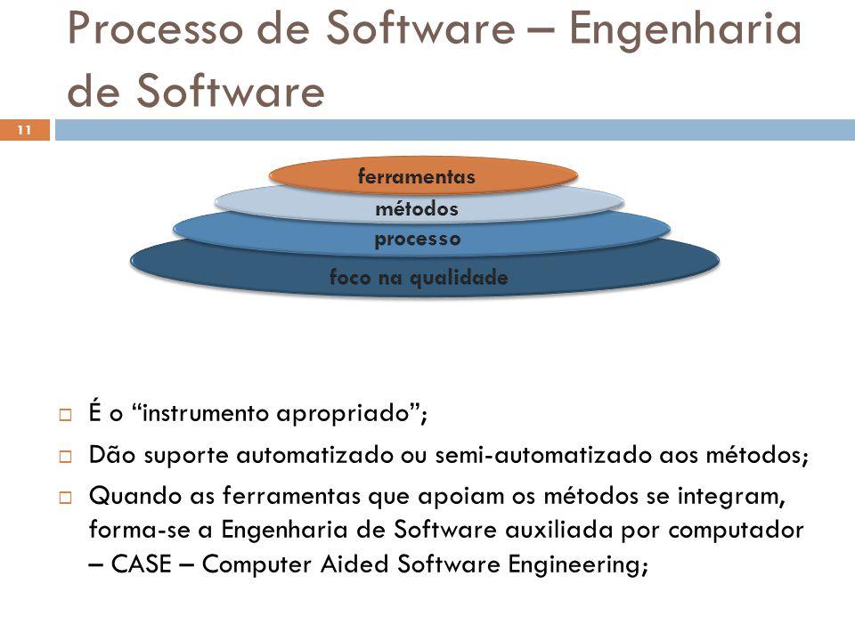 """Processo de Software – Engenharia de Software  É o """"instrumento apropriado"""";  Dão suporte automatizado ou semi-automatizado aos métodos;  Quando as"""