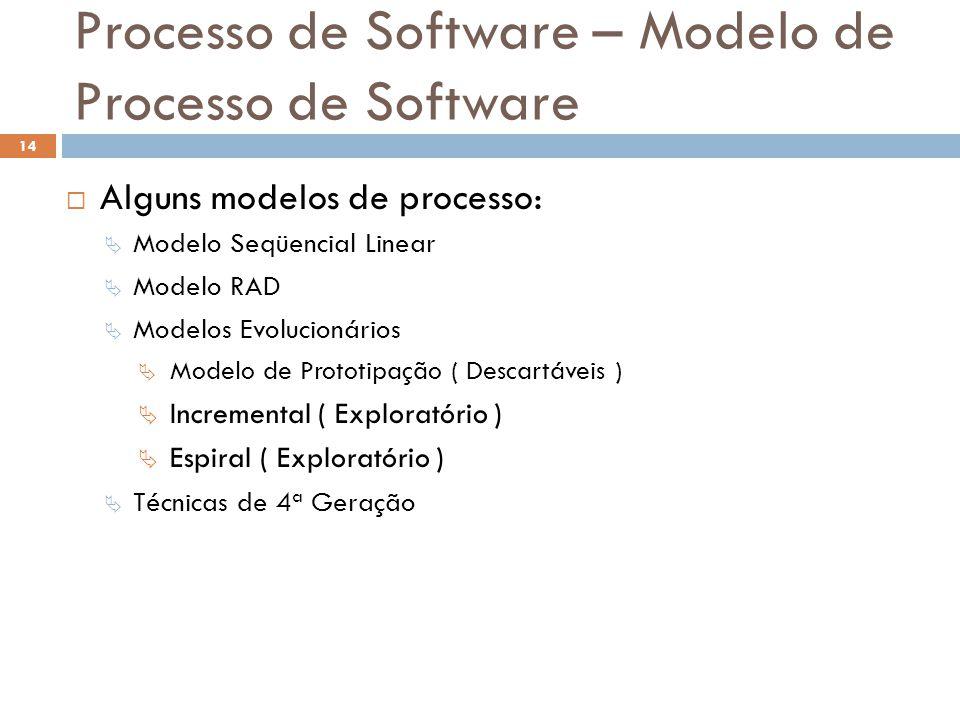 Processo de Software – Modelo de Processo de Software  Alguns modelos de processo:  Modelo Seqüencial Linear  Modelo RAD  Modelos Evolucionários 