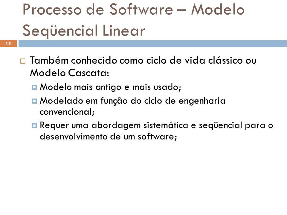 Processo de Software – Modelo Seqüencial Linear  Também conhecido como ciclo de vida clássico ou Modelo Cascata:  Modelo mais antigo e mais usado; 