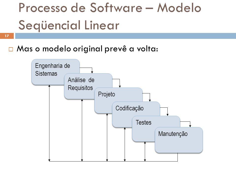 Processo de Software – Modelo Seqüencial Linear  Mas o modelo original prevê a volta: Engenharia de Sistemas Análise de Requisitos Projeto Codificaçã
