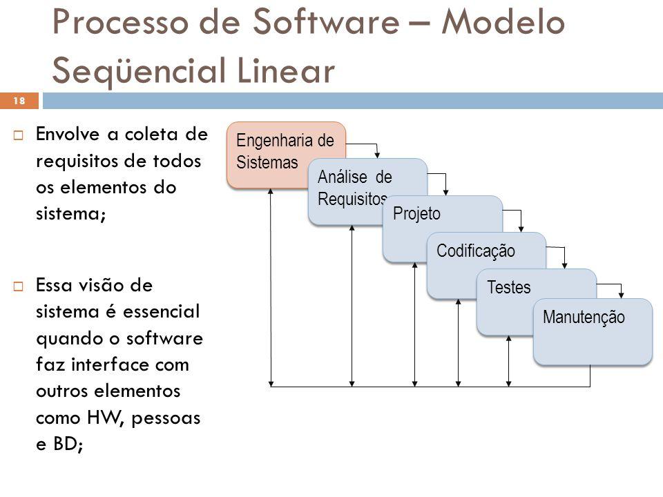 Processo de Software – Modelo Seqüencial Linear  Envolve a coleta de requisitos de todos os elementos do sistema;  Essa visão de sistema é essencial