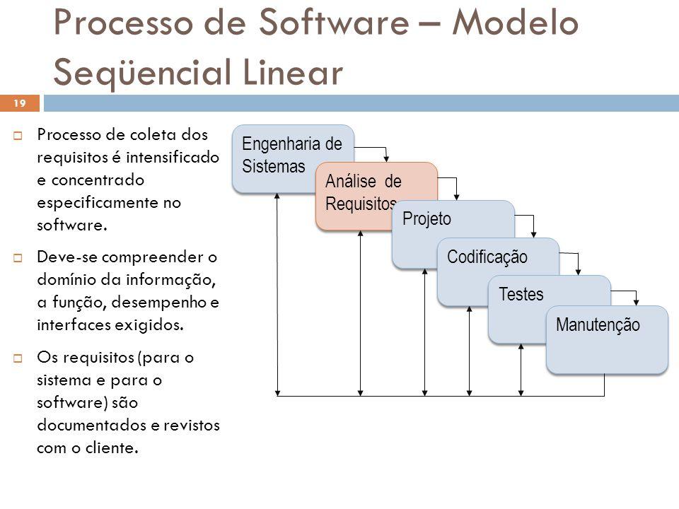 Processo de Software – Modelo Seqüencial Linear  Processo de coleta dos requisitos é intensificado e concentrado especificamente no software.  Deve-