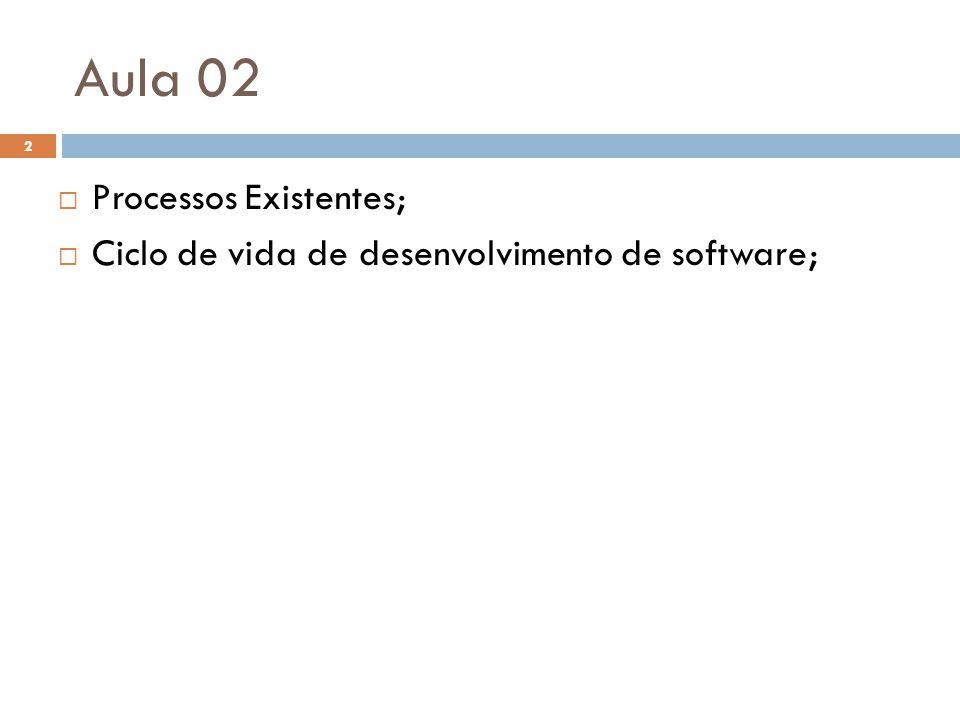Aula 02  Processos Existentes;  Ciclo de vida de desenvolvimento de software; 2