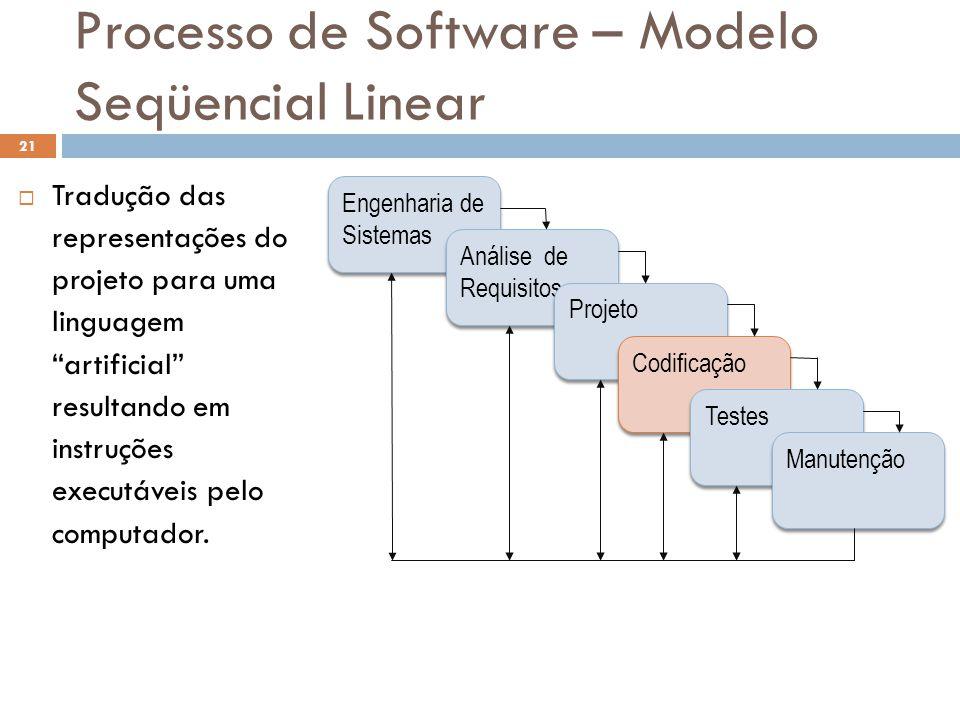 """Processo de Software – Modelo Seqüencial Linear  Tradução das representações do projeto para uma linguagem """"artificial"""" resultando em instruções exec"""