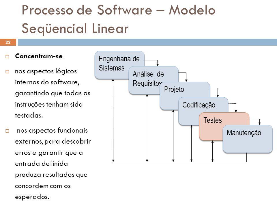 Processo de Software – Modelo Seqüencial Linear  Concentram-se:  nos aspectos lógicos internos do software, garantindo que todas as instruções tenha