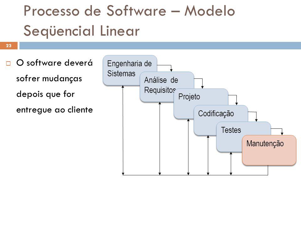 Processo de Software – Modelo Seqüencial Linear  O software deverá sofrer mudanças depois que for entregue ao cliente 23 Engenharia de Sistemas Análi