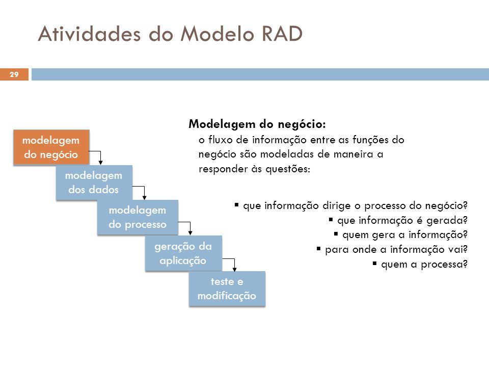 Atividades do Modelo RAD modelagem do negócio modelagem dos dados modelagem do processo geração da aplicação teste e modificação Modelagem do negócio: