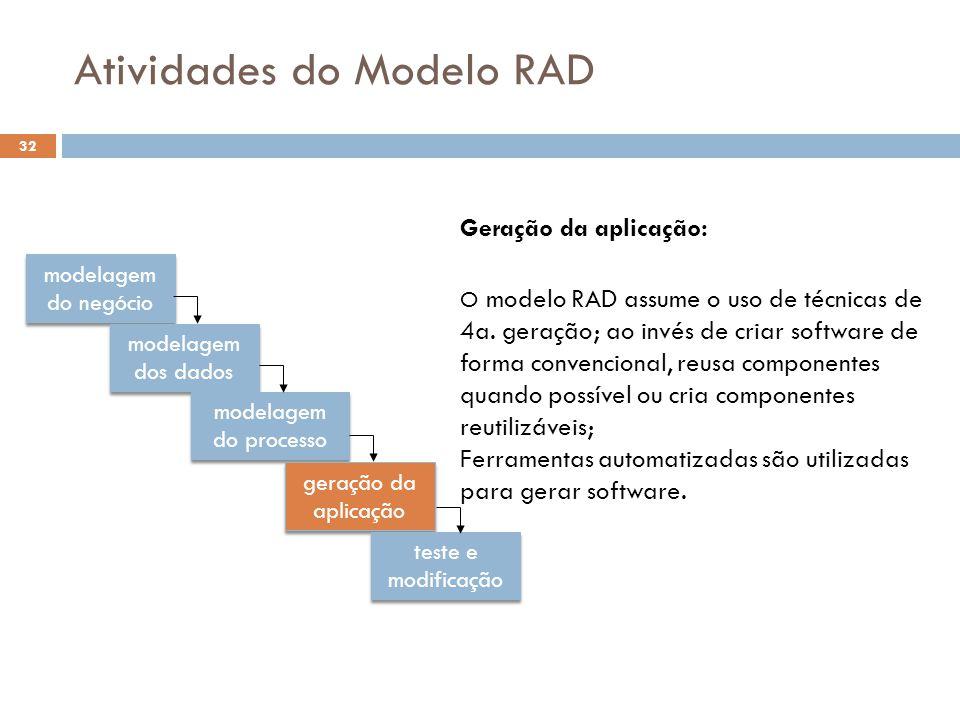 Atividades do Modelo RAD modelagem do negócio modelagem dos dados modelagem do processo geração da aplicação teste e modificação Geração da aplicação:
