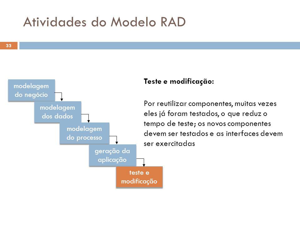 Atividades do Modelo RAD modelagem do negócio modelagem dos dados modelagem do processo geração da aplicação teste e modificação Teste e modificação: