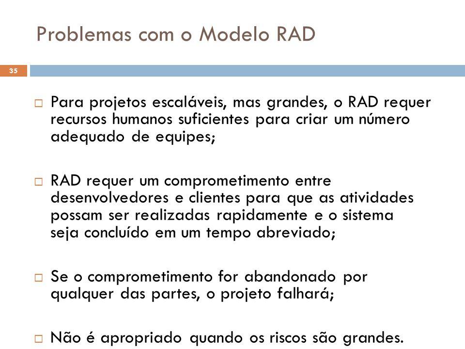 Problemas com o Modelo RAD  Para projetos escaláveis, mas grandes, o RAD requer recursos humanos suficientes para criar um número adequado de equipes