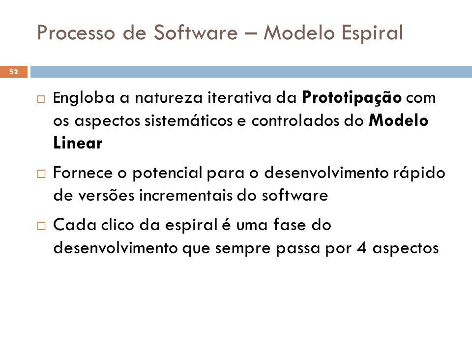 Processo de Software – Modelo Espiral  E ngloba a natureza iterativa da Prototipação com os aspectos sistemáticos e controlados do Modelo Linear  Fo