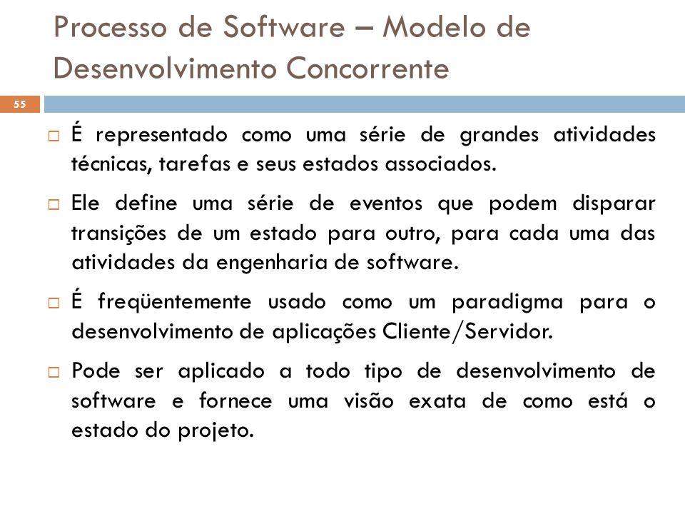 Processo de Software – Modelo de Desenvolvimento Concorrente  É representado como uma série de grandes atividades técnicas, tarefas e seus estados as