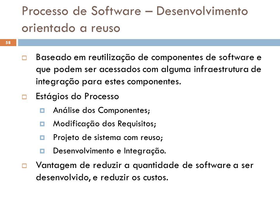 Processo de Software – Desenvolvimento orientado a reuso  Baseado em reutilização de componentes de software e que podem ser acessados com alguma inf