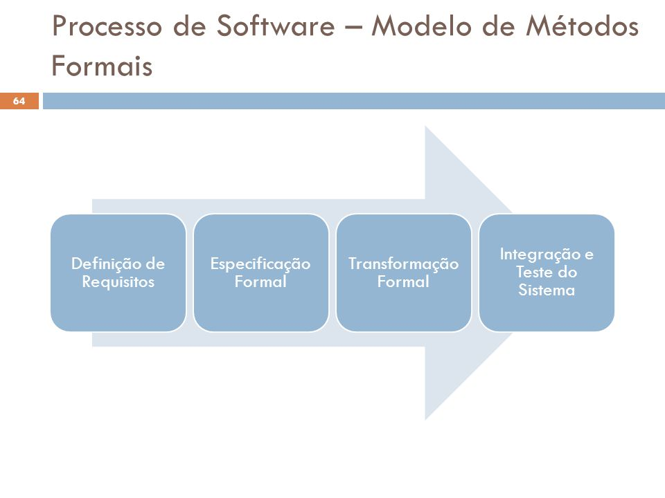 Processo de Software – Modelo de Métodos Formais 64 Definição de Requisitos Especificação Formal Transformação Formal Integração e Teste do Sistema