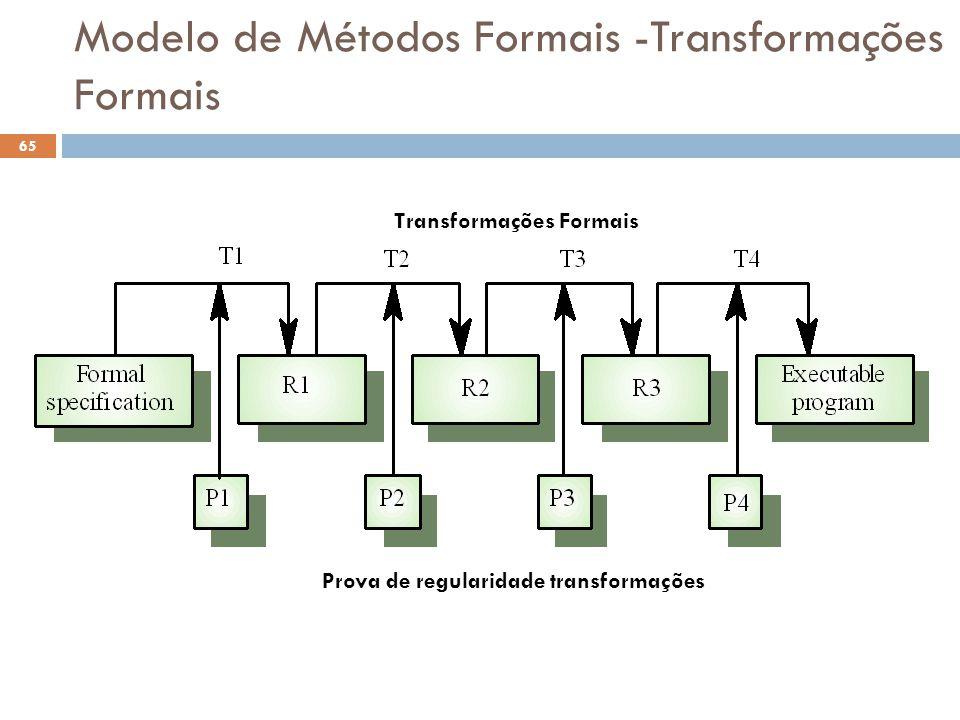 Modelo de Métodos Formais -Transformações Formais 65 Prova de regularidade transformações Transformações Formais