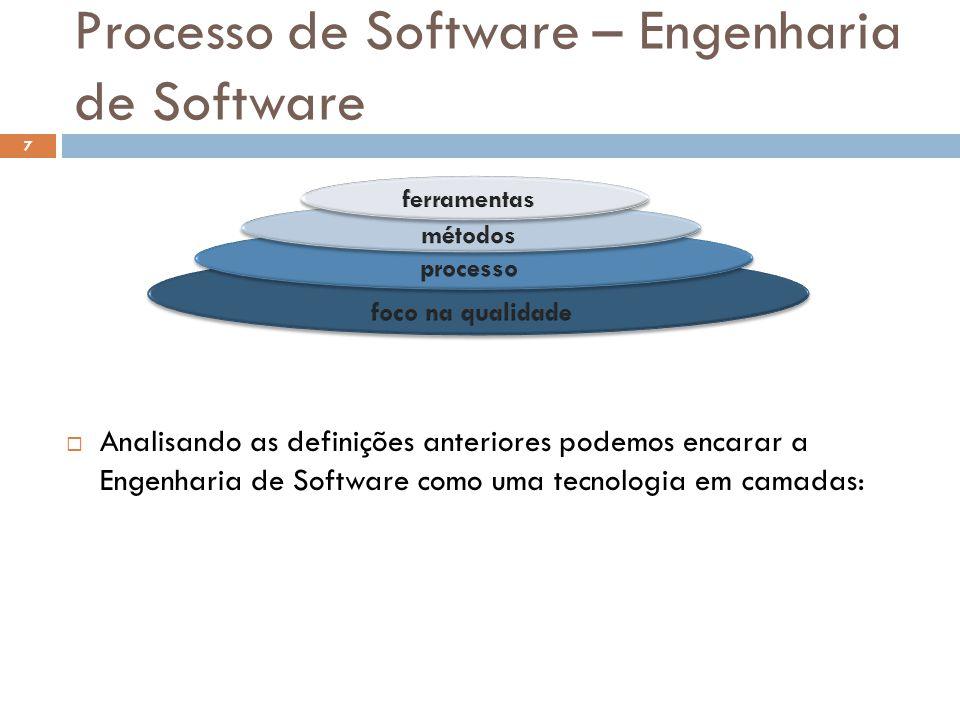 Processo de Software – Engenharia de Software  Analisando as definições anteriores podemos encarar a Engenharia de Software como uma tecnologia em ca