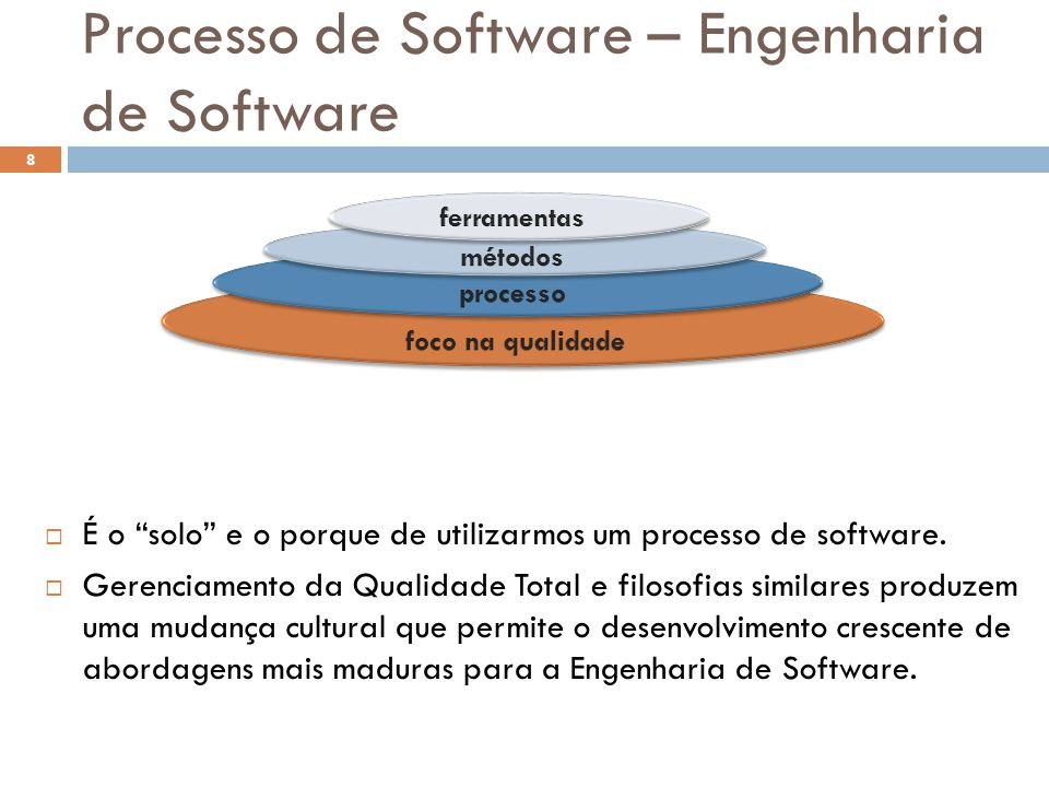 """Processo de Software – Engenharia de Software  É o """"solo"""" e o porque de utilizarmos um processo de software.  Gerenciamento da Qualidade Total e fil"""