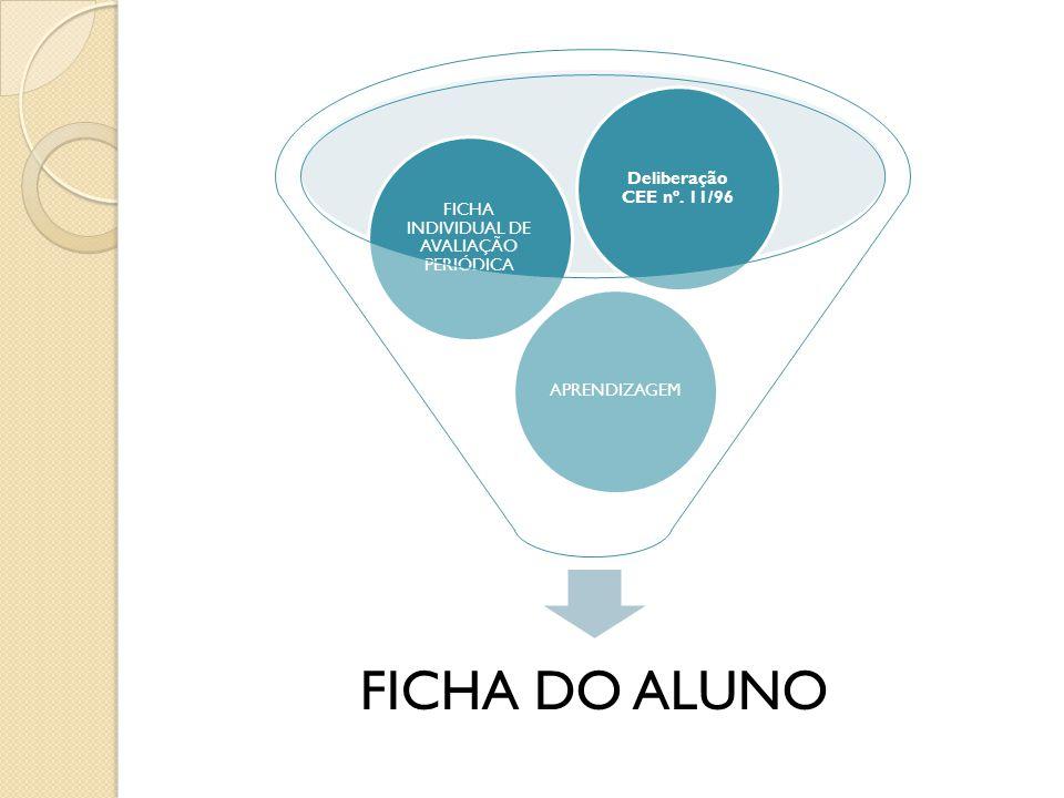 FICHA DO ALUNO APRENDIZAGEM FICHA INDIVIDUAL DE AVALIAÇÃO PERIÓDICA Deliberação CEE nº. 11/96
