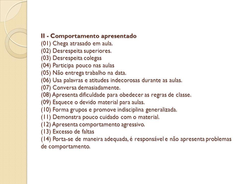 II - Comportamento apresentado (01) Chega atrasado em aula. (02) Desrespeita superiores. (03) Desrespeita colegas (04) Participa pouco nas aulas (05)