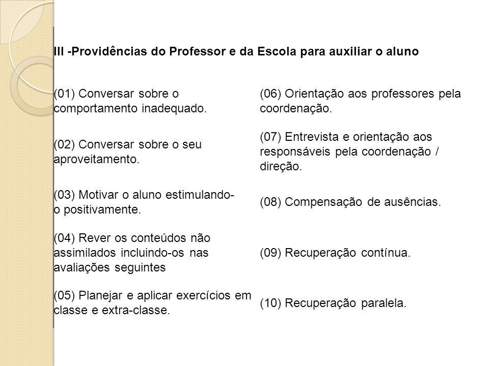 III -Providências do Professor e da Escola para auxiliar o aluno (01) Conversar sobre o comportamento inadequado. (06) Orientação aos professores pela