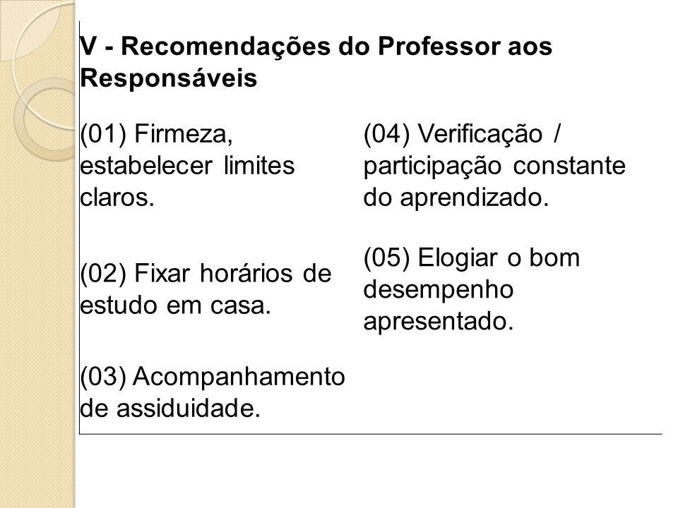 V - Recomendações do Professor aos Responsáveis (01) Firmeza, estabelecer limites claros. (04) Verificação / participação constante do aprendizado. (0