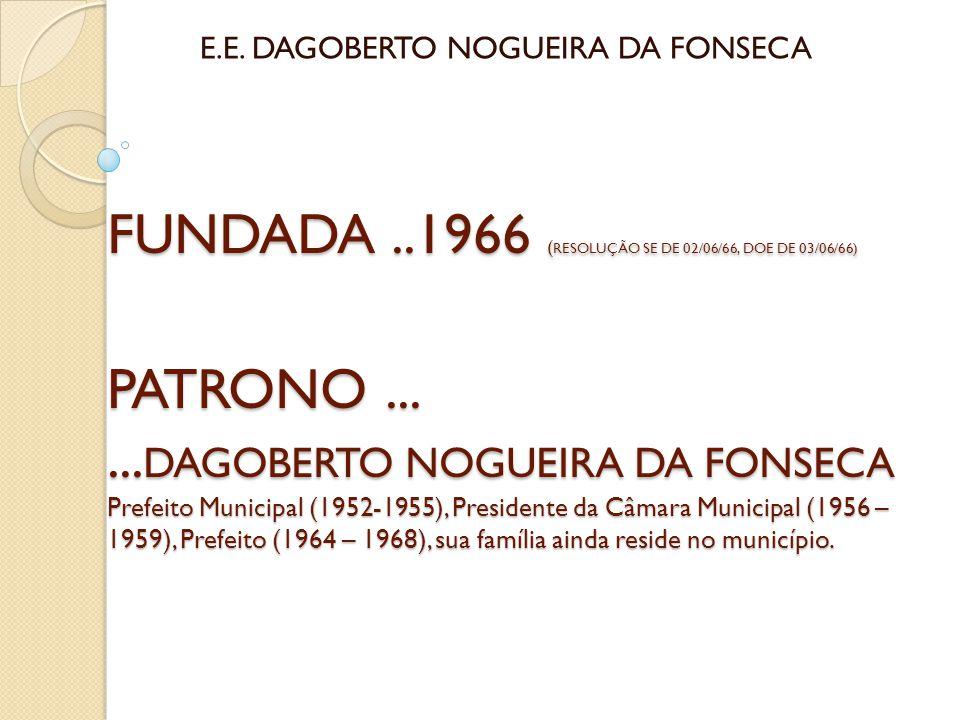 FUNDADA..1966 ( RESOLUÇÃO SE DE 02/06/66, DOE DE 03/06/66) PATRONO...... DAGOBERTO NOGUEIRA DA FONSECA Prefeito Municipal (1952-1955), Presidente da C