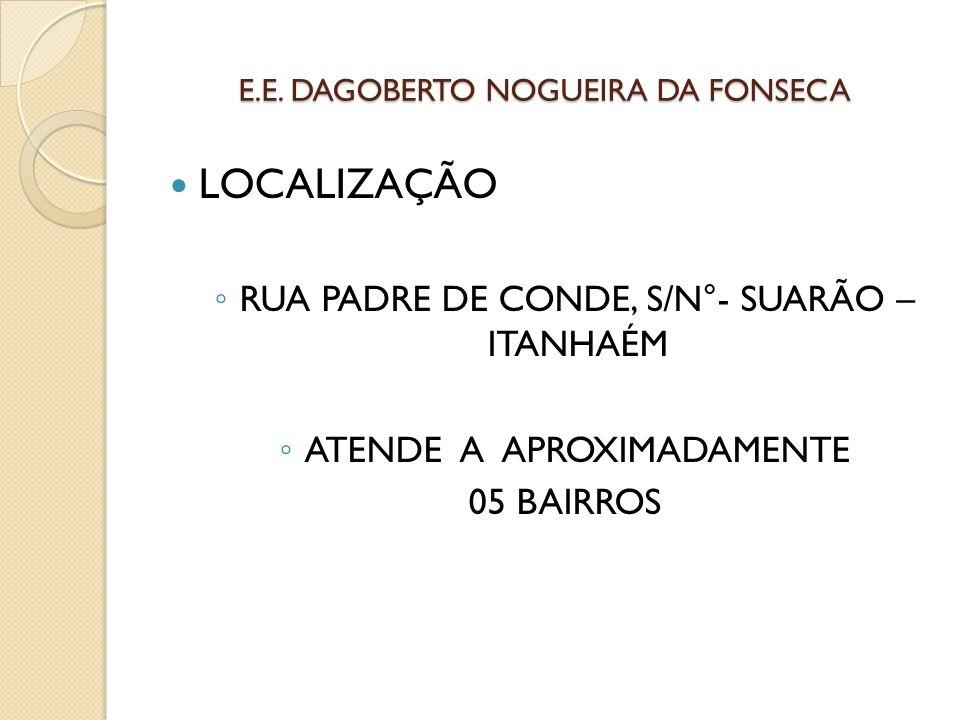 LOCALIZAÇÃO ◦ RUA PADRE DE CONDE, S/N°- SUARÃO – ITANHAÉM ◦ ATENDE A APROXIMADAMENTE 05 BAIRROS