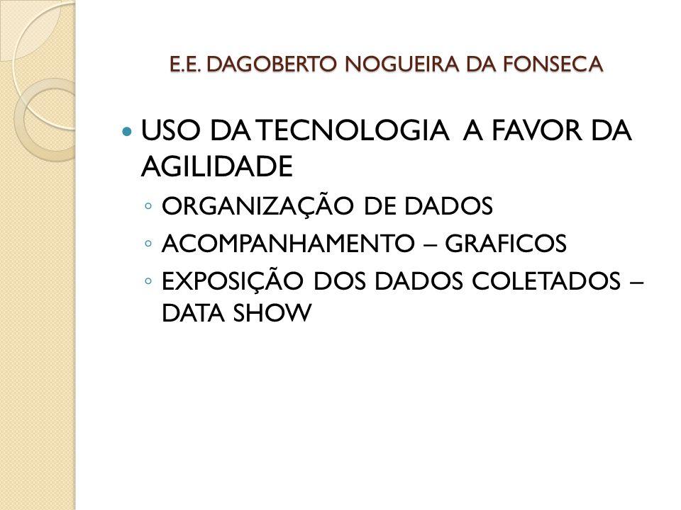 E.E. DAGOBERTO NOGUEIRA DA FONSECA USO DA TECNOLOGIA A FAVOR DA AGILIDADE ◦ ORGANIZAÇÃO DE DADOS ◦ ACOMPANHAMENTO – GRAFICOS ◦ EXPOSIÇÃO DOS DADOS COL