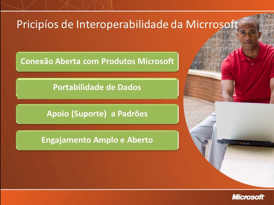 Pricipíos de Interoperabilidade da Micrrosoft Conexão Aberta com Produtos Microsoft Portabilidade de Dados Apoio (Suporte) a Padrões Engajamento Amplo e Aberto 11