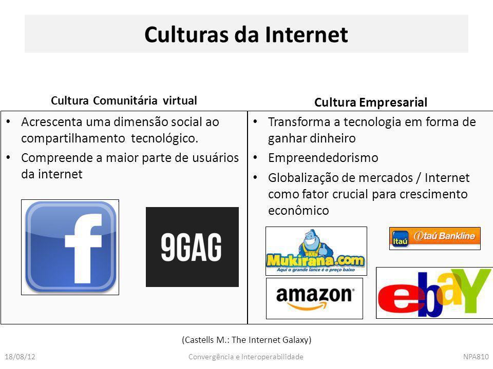 Convergência e InteroperabilidadeNPA81018/08/12 Culturas da Internet Cultura Comunitária virtual Cultura Empresarial Acrescenta uma dimensão social ao