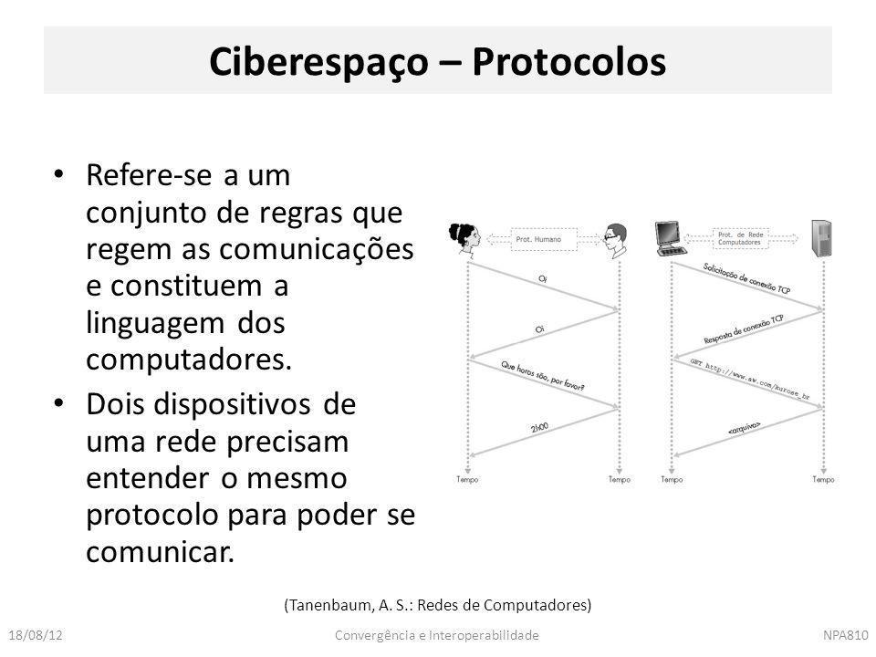 Convergência e InteroperabilidadeNPA81018/08/12 Refere-se a um conjunto de regras que regem as comunicações e constituem a linguagem dos computadores.