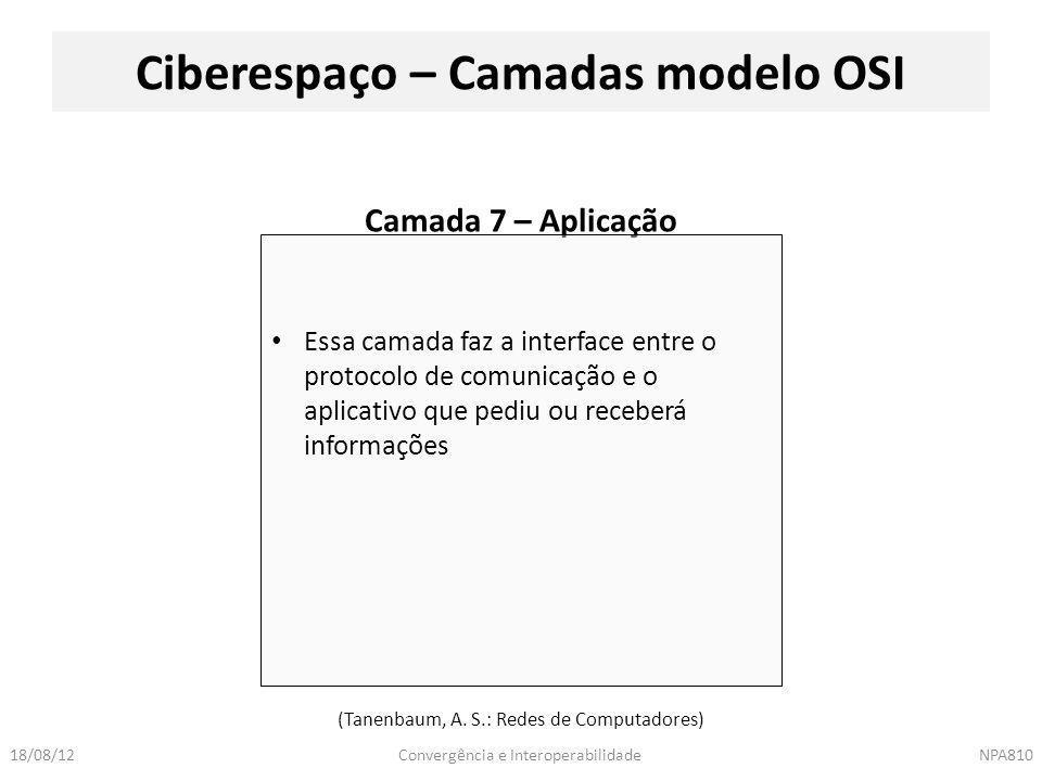 Convergência e InteroperabilidadeNPA81018/08/12 Ciberespaço – Camadas modelo OSI Camada 7 – Aplicação Essa camada faz a interface entre o protocolo de